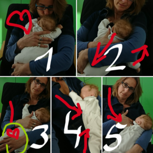 Mamma Minds Methode